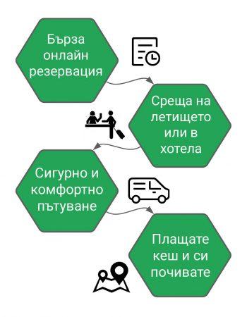 iksam, transfers bulgaria
